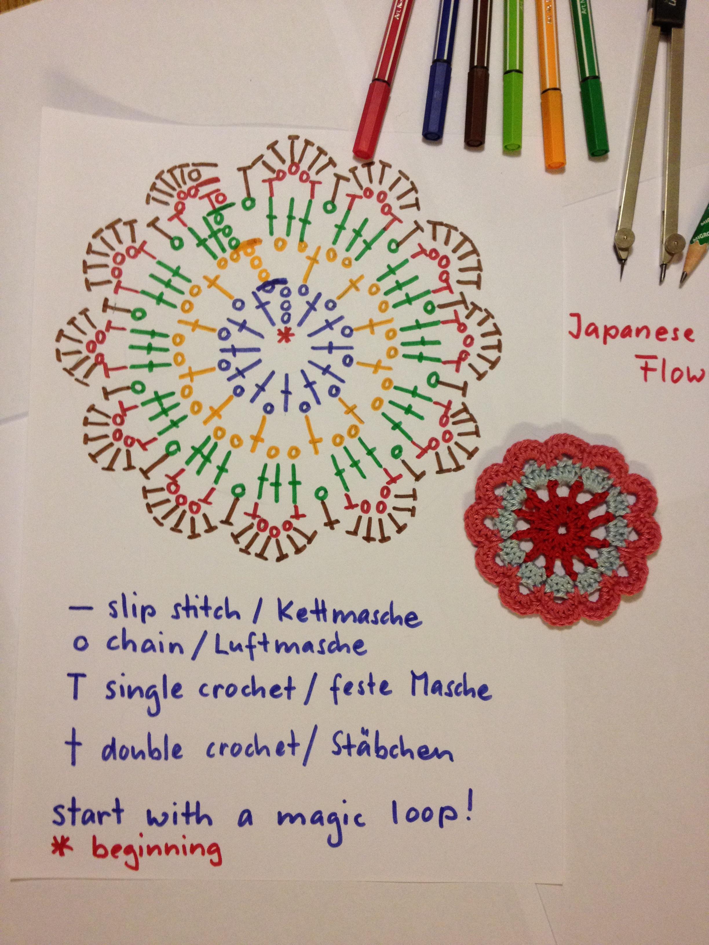 Free Pattern Crochet Japanese Flower : Japanese Flowers Babajezas Wundert?te