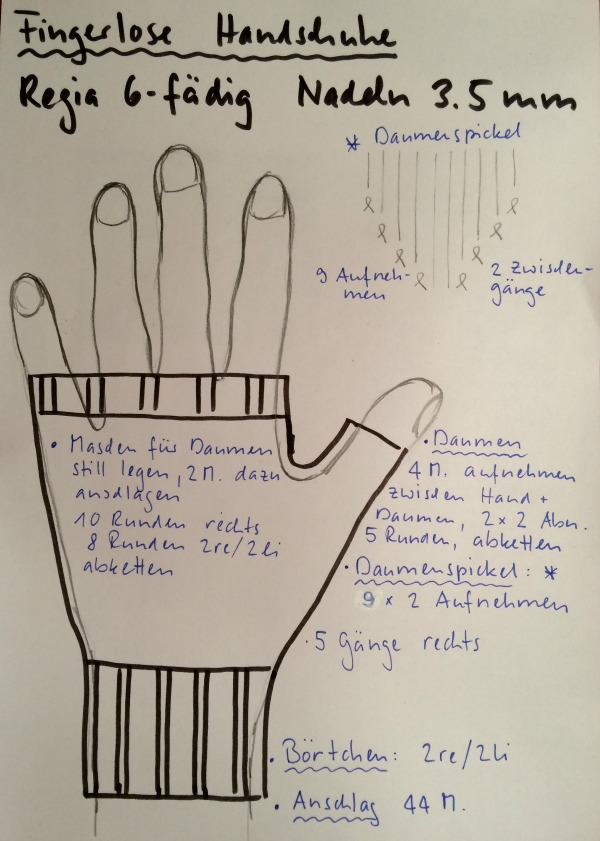 FingerloseHandschuhe