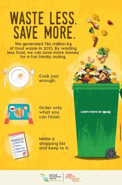 Food-Waste-4