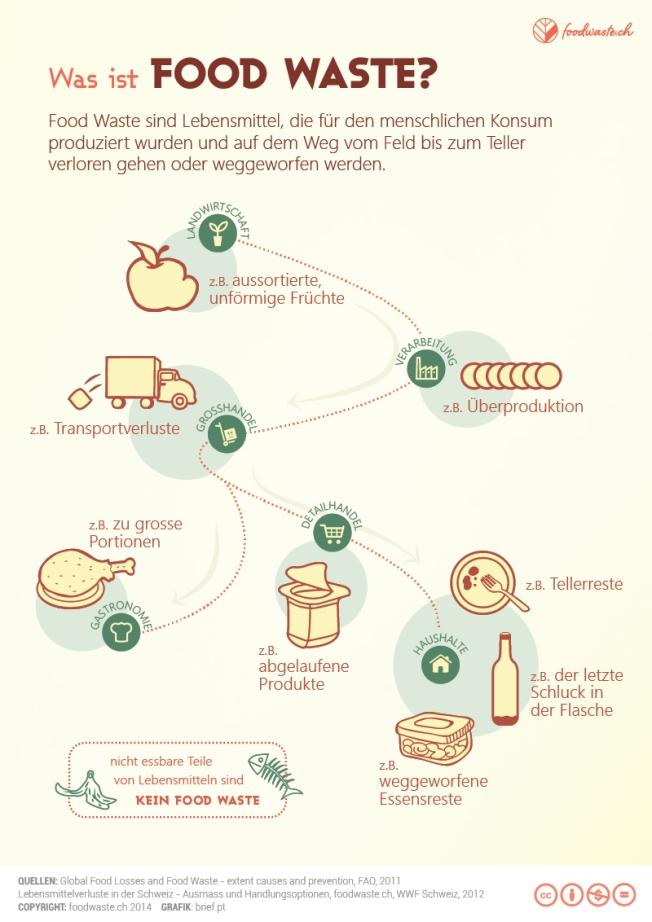 Foodwaste-1