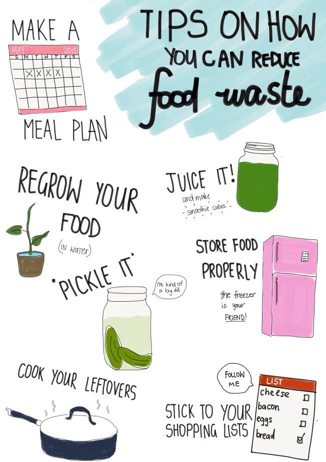 Foodwaste-4