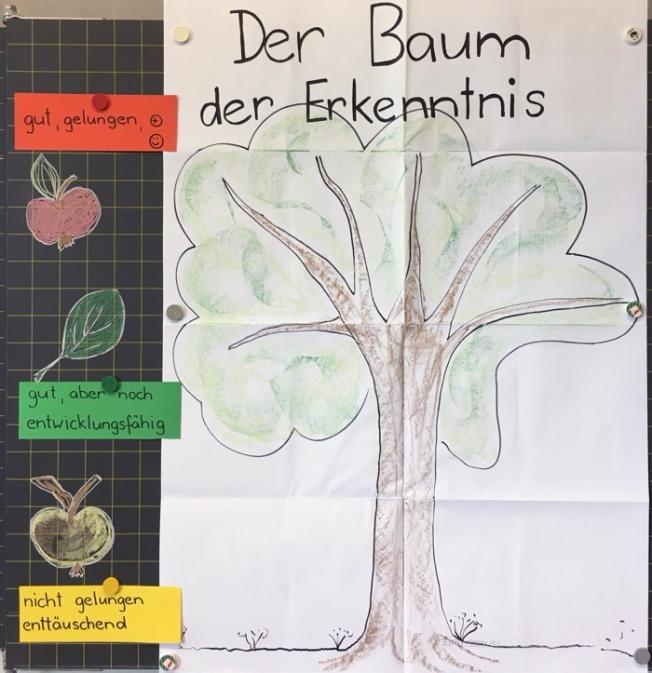 BaumDerErkenntnis_2